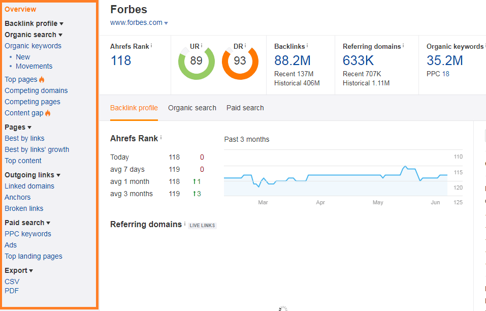 ahrefs-review-backlink-profile