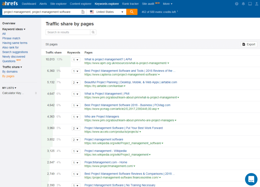 ahrefs-review-traffic-shares-by-type