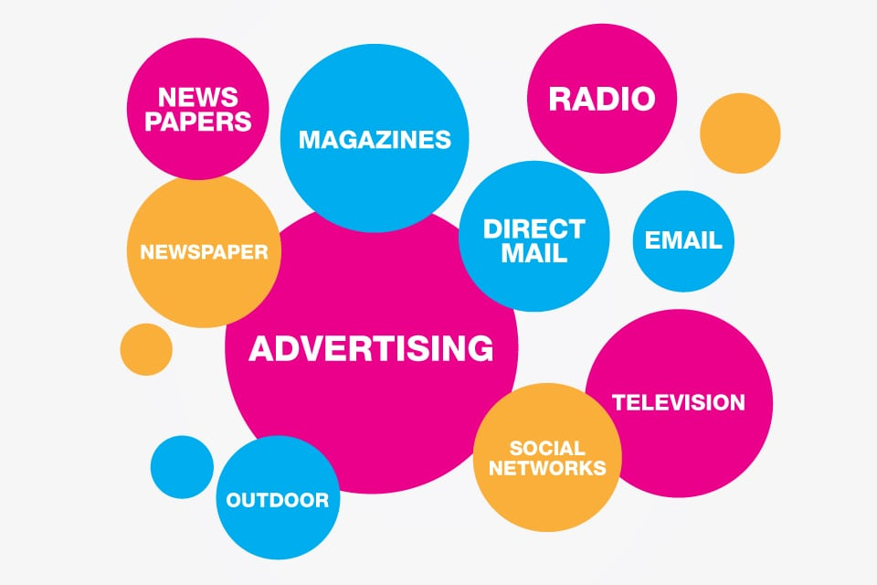 what-is-media-buying-introduction
